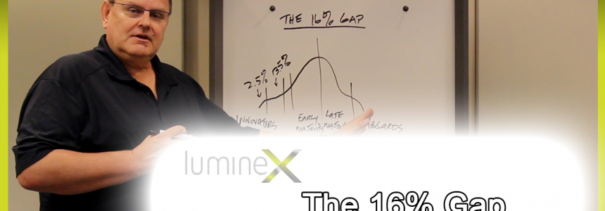 The 16% Gap – Whiteboard Wednesday Season 4: Episode 7