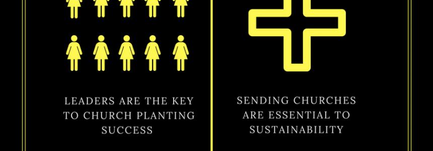 Church Planting Infographic