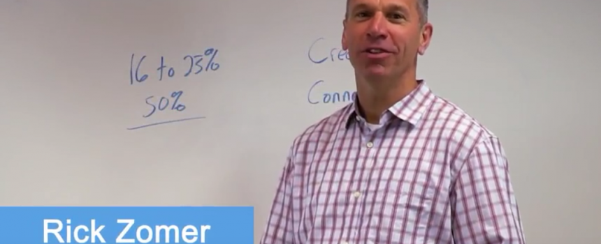 Whiteboard Wednesday: Reaching the Next Generation – Create, Connect, Commit
