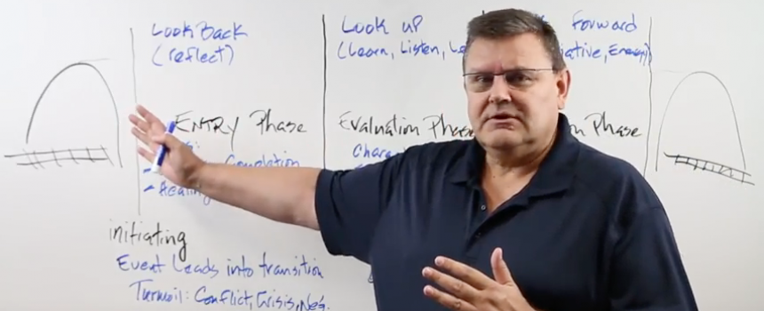 Navigating Transitions and Change – White Board Wednesday Season 4: Episode 1